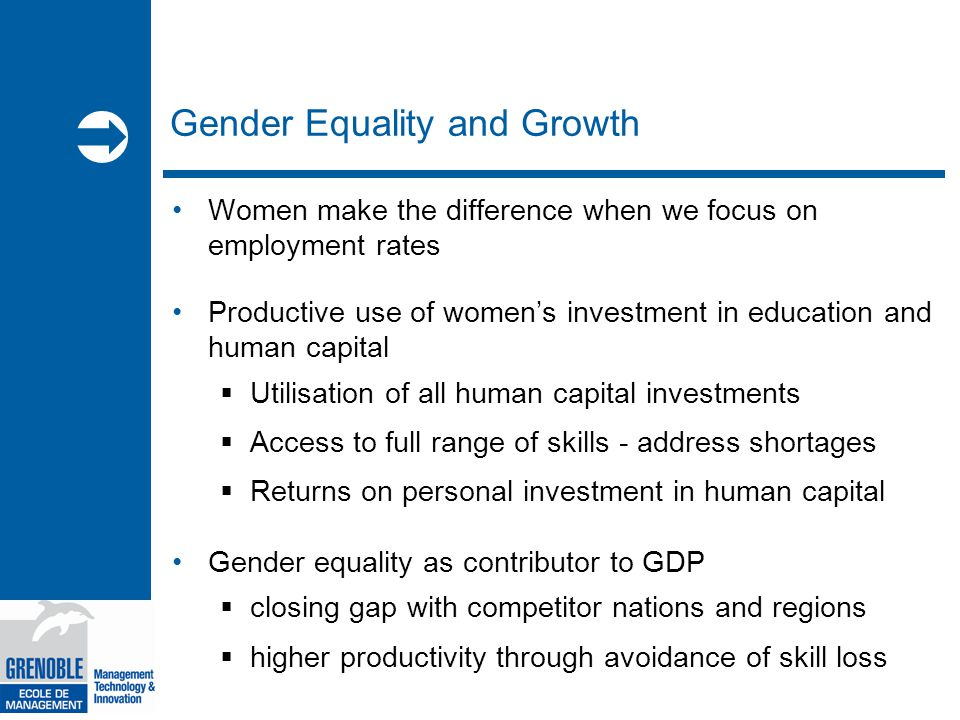  Gender Equality and Growth Women make the difference when we focus on employment rates Productive use of women's investment in education and human c