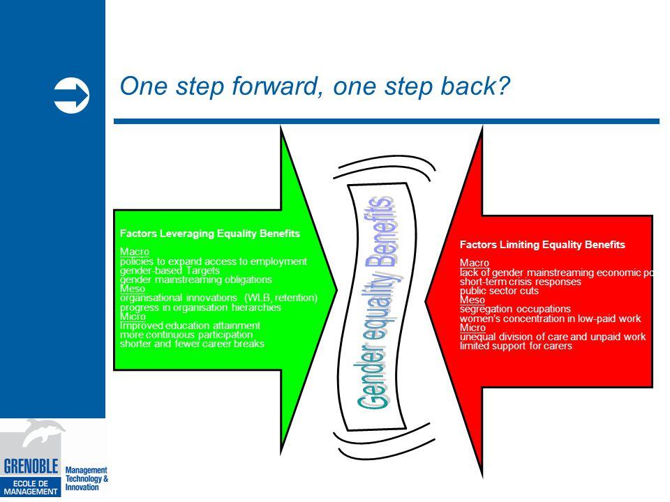  > 8 One step forward, one step back.