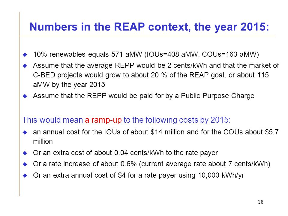 18 Numbers in the REAP context, the year 2015:  10% renewables equals 571 aMW (IOUs=408 aMW, COUs=163 aMW)  Assume that the average REPP would be 2 cents/kWh and that the market of C-BED projects would grow to about 20 % of the REAP goal, or about 115 aMW by the year 2015  Assume that the REPP would be paid for by a Public Purpose Charge This would mean a ramp-up to the following costs by 2015:  an annual cost for the IOUs of about $14 million and for the COUs about $5.7 million  Or an extra cost of about 0.04 cents/kWh to the rate payer  Or a rate increase of about 0.6% (current average rate about 7 cents/kWh)  Or an extra annual cost of $4 for a rate payer using 10,000 kWh/yr