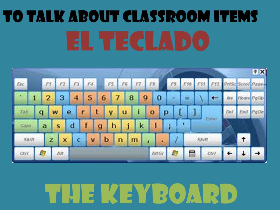To talk about classroom items el teclado the keyboard