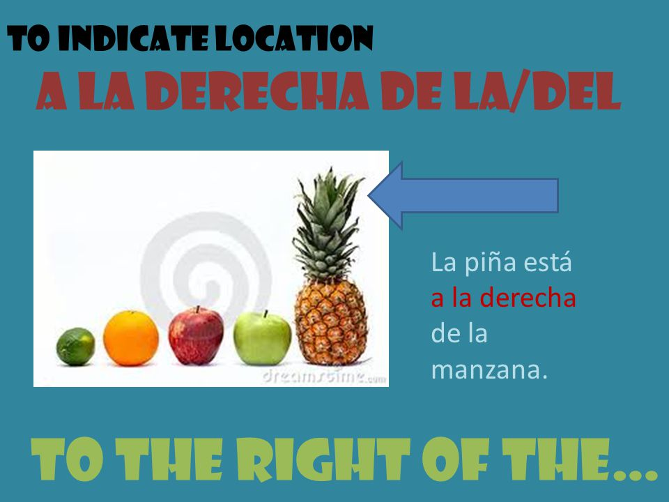 To indicate location A la derecha de la/del To the right of the… La piña está a la derecha de la manzana.