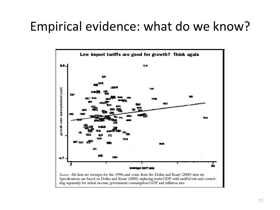 Empirical evidence: what do we know 11