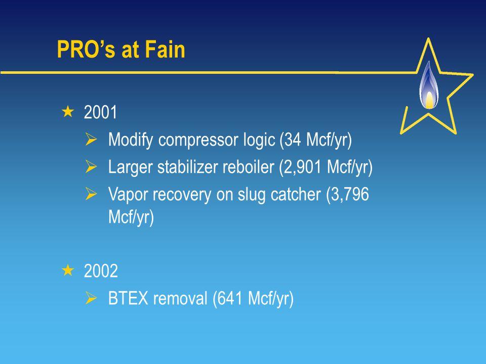 PRO's at Fain  2001  Modify compressor logic (34 Mcf/yr)  Larger stabilizer reboiler (2,901 Mcf/yr)  Vapor recovery on slug catcher (3,796 Mcf/yr)  2002  BTEX removal (641 Mcf/yr)
