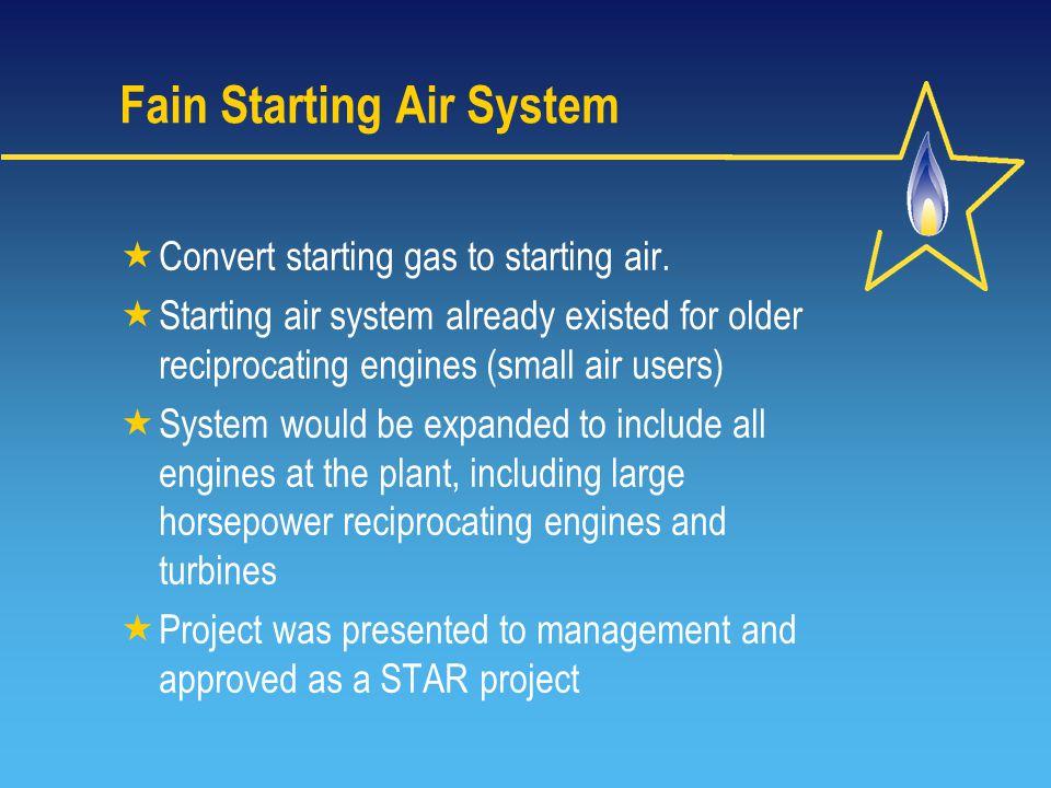 Fain Starting Air System  Convert starting gas to starting air.