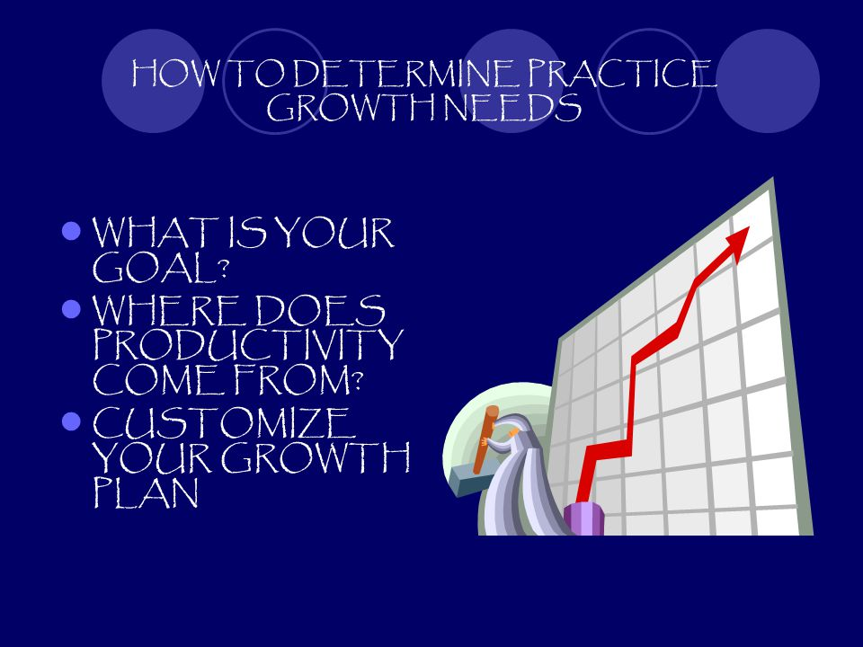 HOW TO DETERMINE PRACTICE GROWTH NEEDS WHAT IS YOUR GOAL? WHERE DOES PRODUCTIVITY COME FROM? CUSTOMIZE YOUR GROWTH PLAN