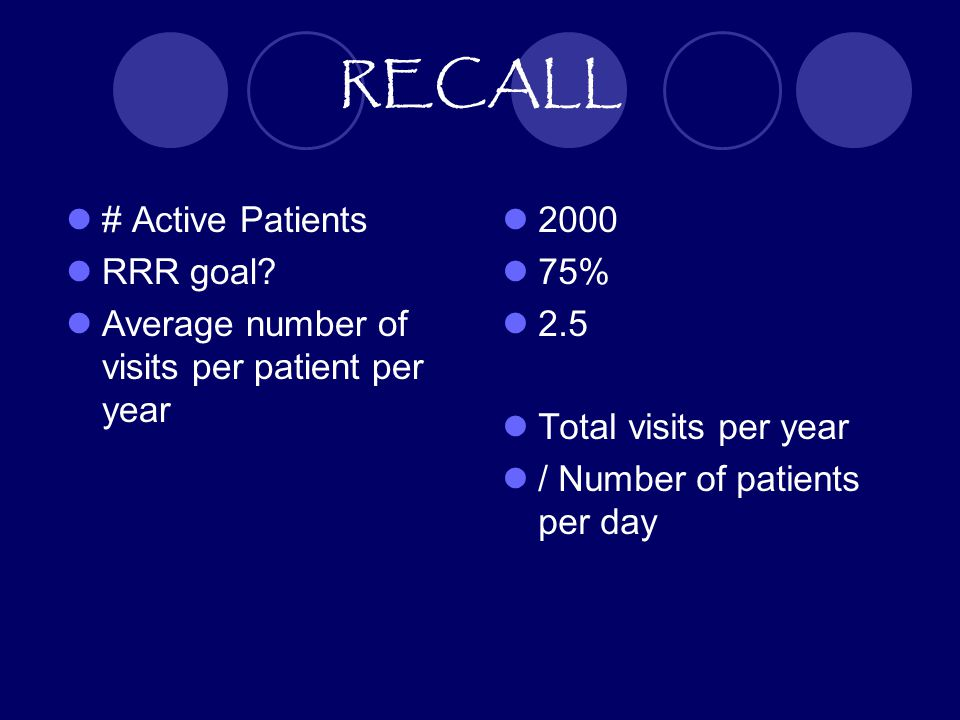 RECALL # Active Patients RRR goal? Average number of visits per patient per year 2000 75% 2.5 Total visits per year / Number of patients per day