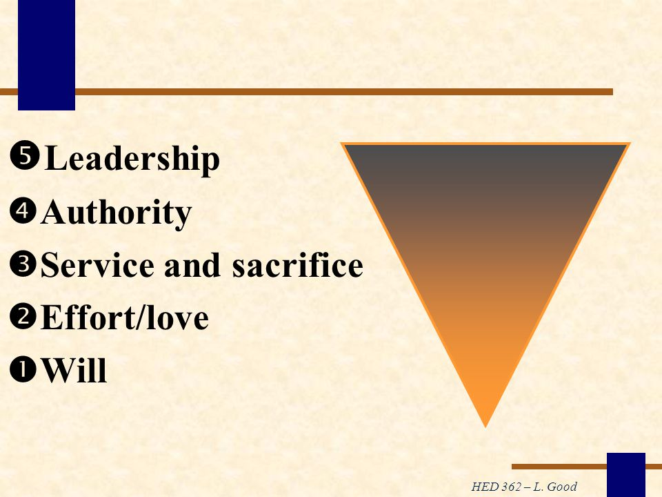 HED 362 – L. Good  Leadership  Authority  Service and sacrifice  Effort/love  Will