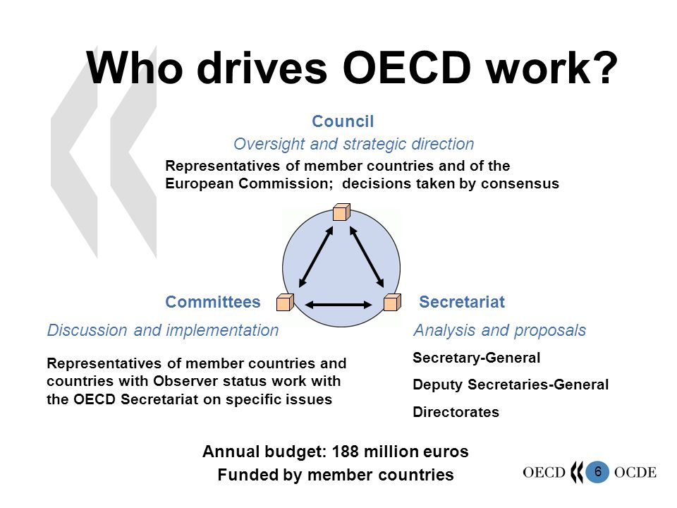 6 Who drives OECD work.