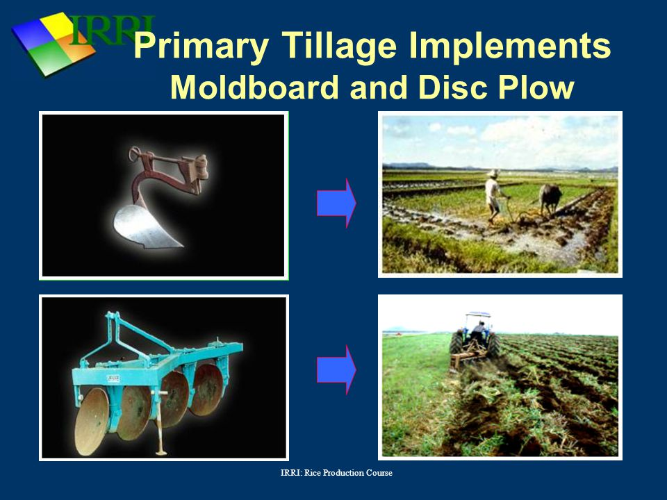 IRRI: Rice Production Course Primary Tillage Implements Moldboard and Disc Plow