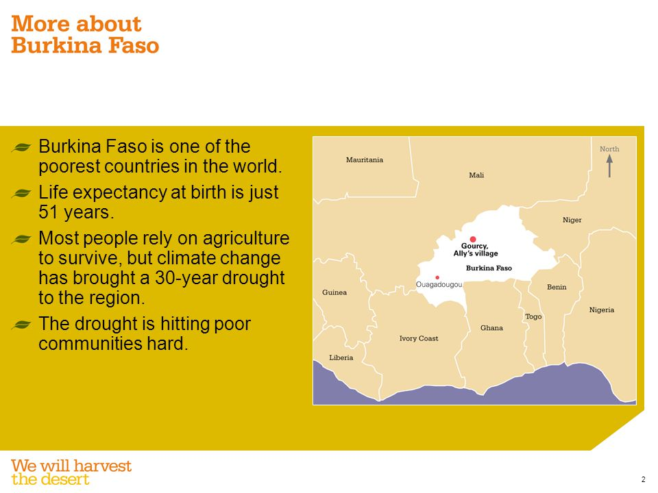 Burkina Faso is one of the poorest countries in the world.