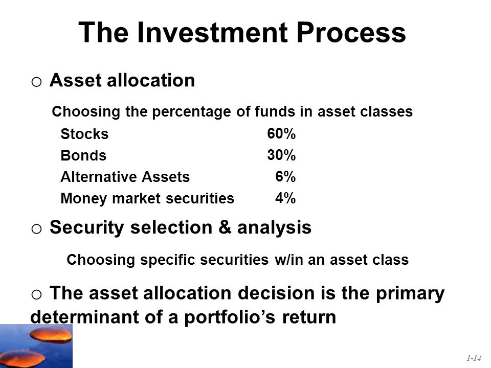 The Investment Process Choosing the percentage of funds in asset classes Choosing specific securities w/in an asset class Stocks Bonds Alternative Assets Money market securities 60% 30% 6% 4% o Asset allocation o The asset allocation decision is the primary determinant of a portfolio's return o Security selection & analysis 1-14
