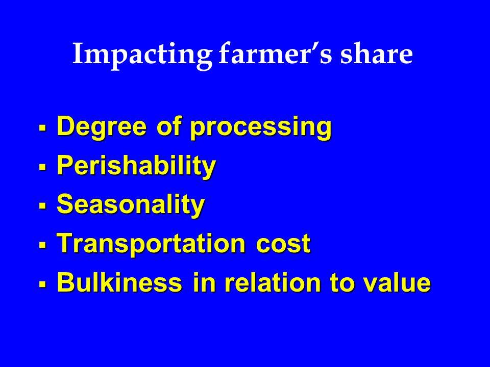 Impacting farmer's share  Degree of processing  Perishability  Seasonality  Transportation cost  Bulkiness in relation to value