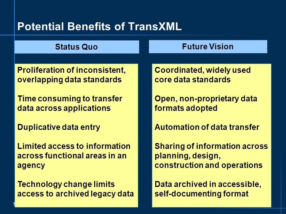 10 Potential Benefits of TransXML Status Quo Future Vision Proliferation of inconsistent, overlapping data standards Time consuming to transfer data across applications Duplicative data entry Limited access to information across functional areas in an agency Technology change limits access to archived legacy data Coordinated, widely used core data standards Open, non-proprietary data formats adopted Automation of data transfer Sharing of information across planning, design, construction and operations Data archived in accessible, self-documenting format
