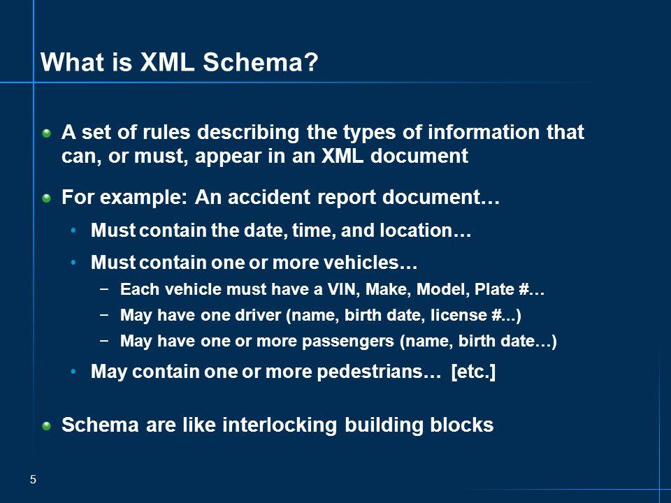 5 What is XML Schema.