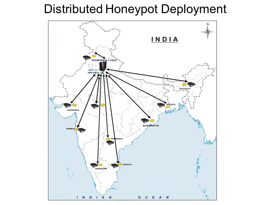 Distributed Honeypot Deployment