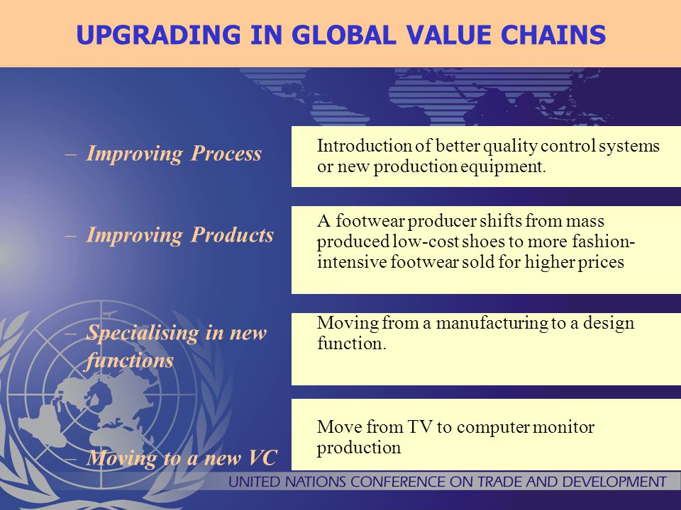 UPGRADING IN GLOBAL VALUE CHAINS –Improving Process –Improving Products –Specialising in new functions –Moving to a new VC Introduction of better quality control systems or new production equipment.