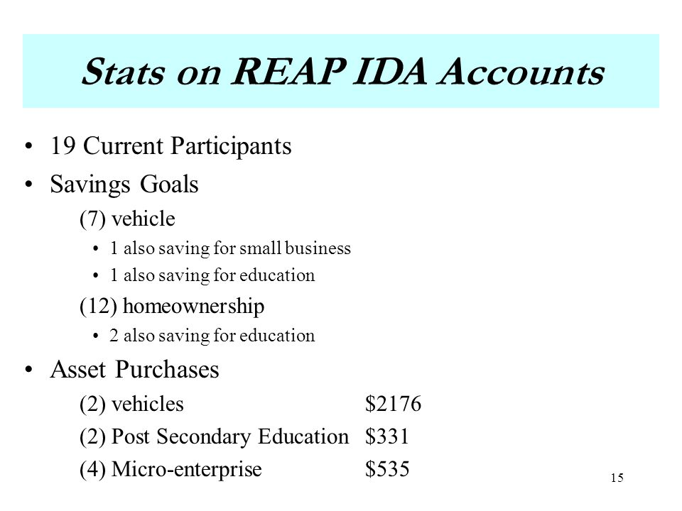 15 19 Current Participants Savings Goals (7) vehicle 1 also saving for small business 1 also saving for education (12) homeownership 2 also saving for education Asset Purchases (2) vehicles $2176 (2) Post Secondary Education$331 (4) Micro-enterprise$535 Stats on REAP IDA Accounts