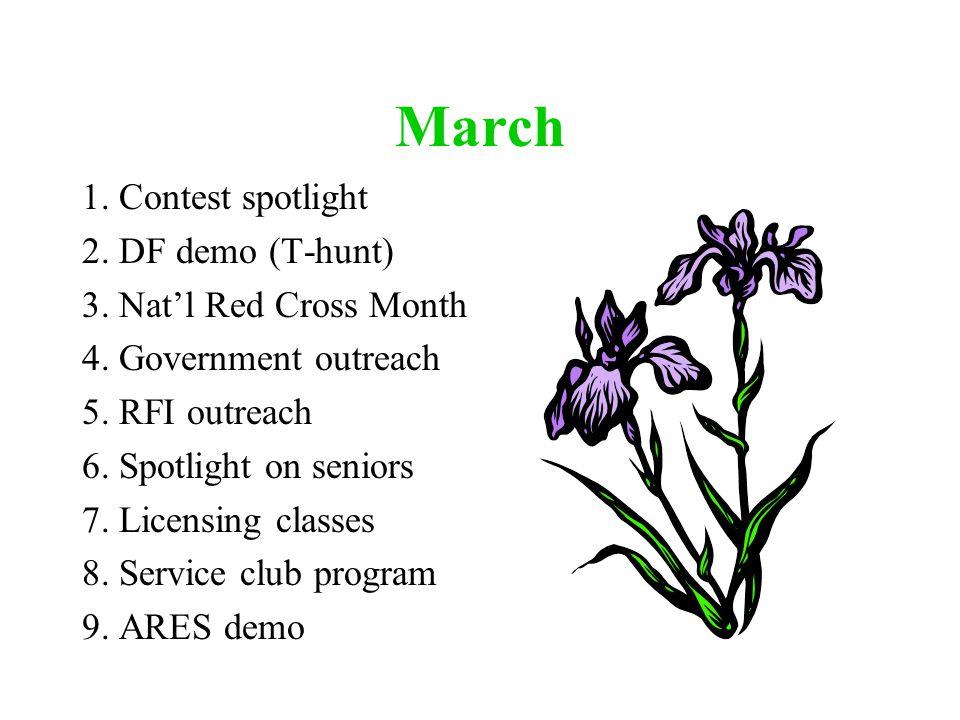 April 1.Skywarn program 2. Focus on women 3. Mobile operations 4.