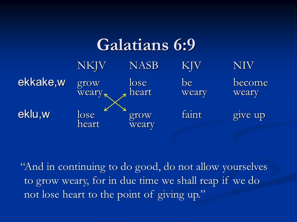 Galatians 6:9 NKJVNASBKJVNIV ekkake,w growlosebebecome wearyheartwearyweary eklu,w losegrowfaintgive up heartweary And in continuing to do good, do not allow yourselves to grow weary, for in due time we shall reap if we do not lose heart to the point of giving up.