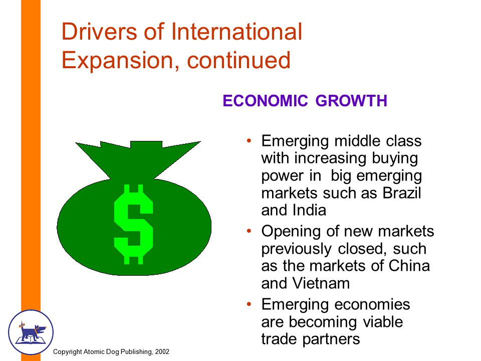 Copyright Atomic Dog Publishing, 2002 Drivers of International Expansion, continued Emerging middle class with increasing buying power in big emerging markets such as Brazil and India Opening of new markets previously closed, such as the markets of China and Vietnam Emerging economies are becoming viable trade partners ECONOMIC GROWTH