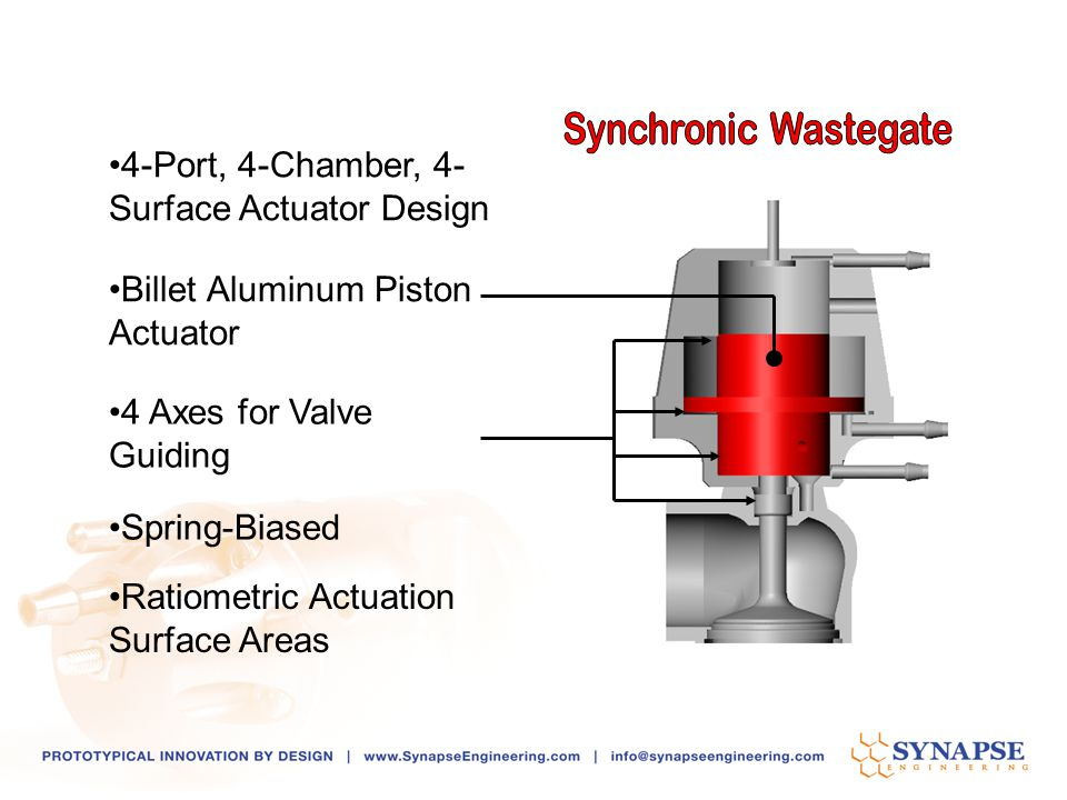Billet Aluminum Piston Actuator Ratiometric Actuation Surface Areas 4 Axes for Valve Guiding 4-Port, 4-Chamber, 4- Surface Actuator Design Spring-Bias