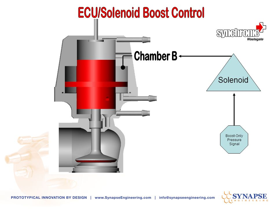 Boost-Only Pressure Signal Solenoid