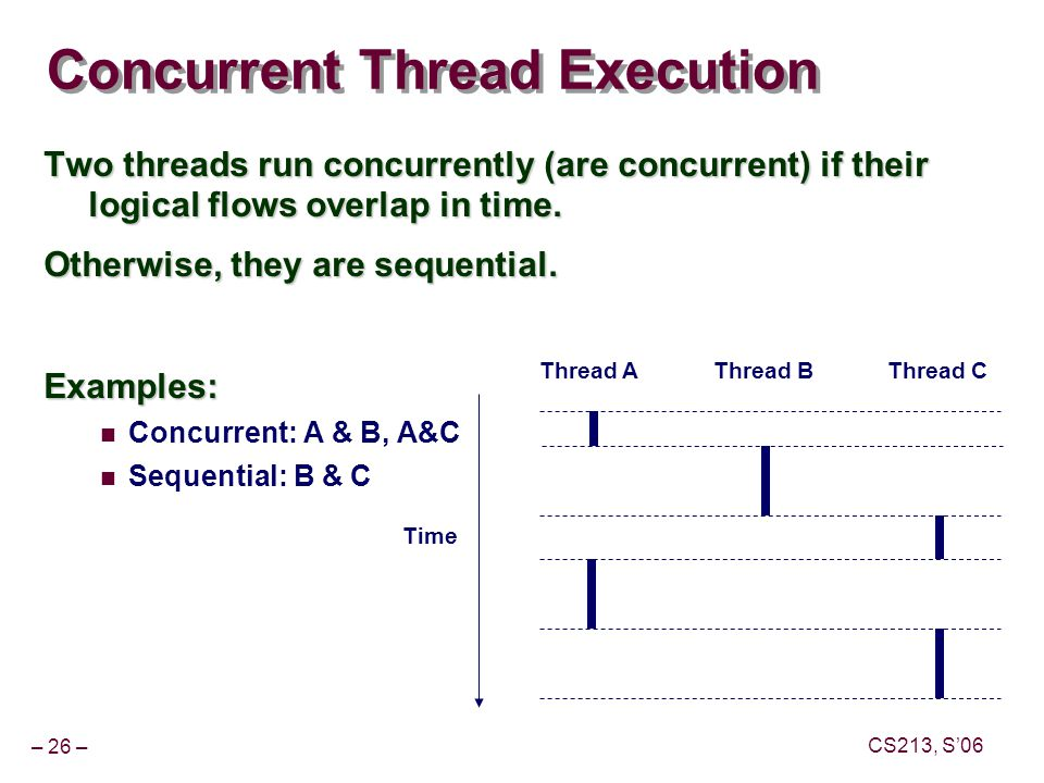 – 26 – CS213, S'06 Concurrent Thread Execution Two threads run concurrently (are concurrent) if their logical flows overlap in time.