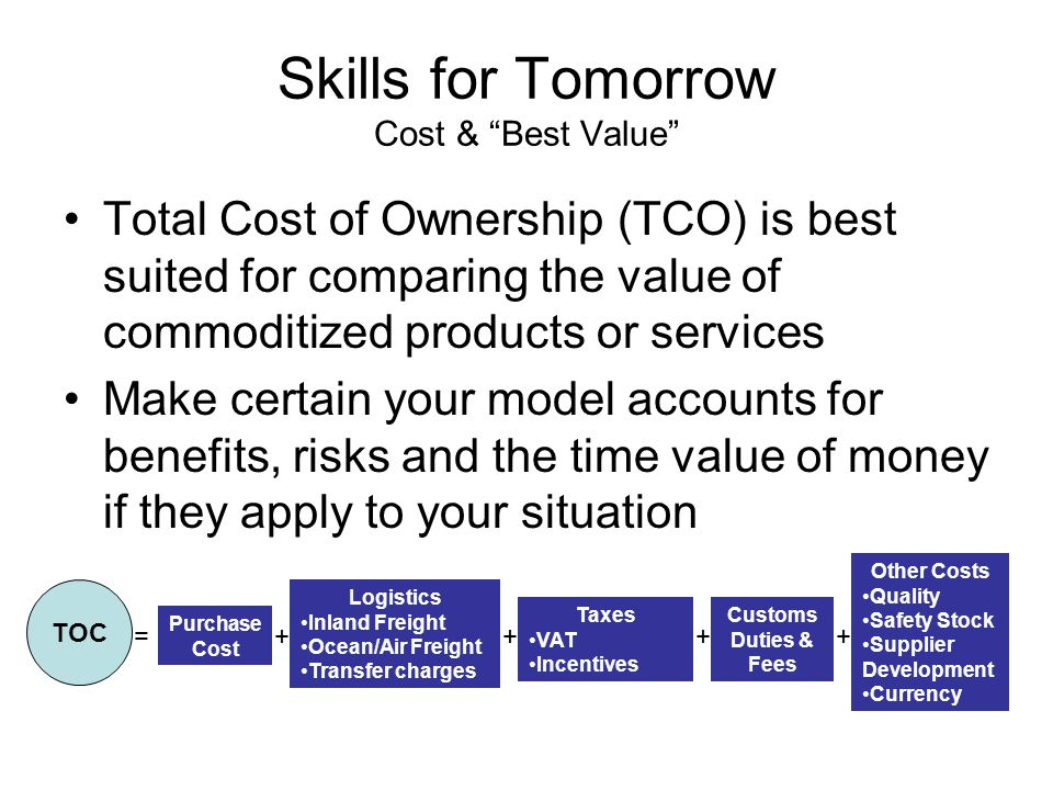 Skills for Tomorrow Cost & Best Value Total Cost of Ownership (TCO) is best suited for comparing the value of commoditized products or services Make certain your model accounts for benefits, risks and the time value of money if they apply to your situation = Purchase Cost + Logistics Inland Freight Ocean/Air Freight Transfer charges Customs Duties & Fees Taxes VAT Incentives + Other Costs Quality Safety Stock Supplier Development Currency ++ TOC