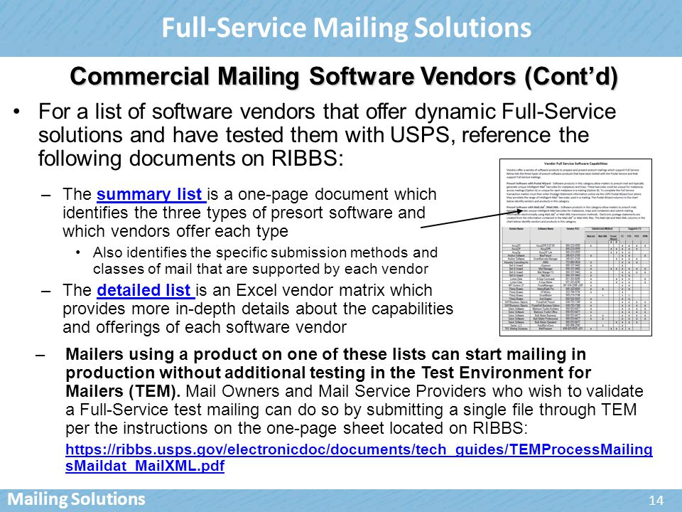 For a list of software vendors that offer dynamic Full-Service solutions and have tested them with USPS, reference the following documents on RIBBS: Full-Service Mailing Solutions Commercial Mailing Software Vendors (Cont'd) 14 –The summary list is a one-page document which identifies the three types of presort software and which vendors offer each typesummary list Also identifies the specific submission methods and classes of mail that are supported by each vendor –The detailed list is an Excel vendor matrix which provides more in-depth details about the capabilities and offerings of each software vendordetailed list –Mailers using a product on one of these lists can start mailing in production without additional testing in the Test Environment for Mailers (TEM).