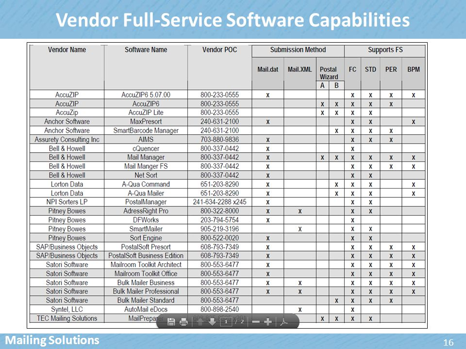 Vendor Full-Service Software Capabilities 16 Mailing Solutions