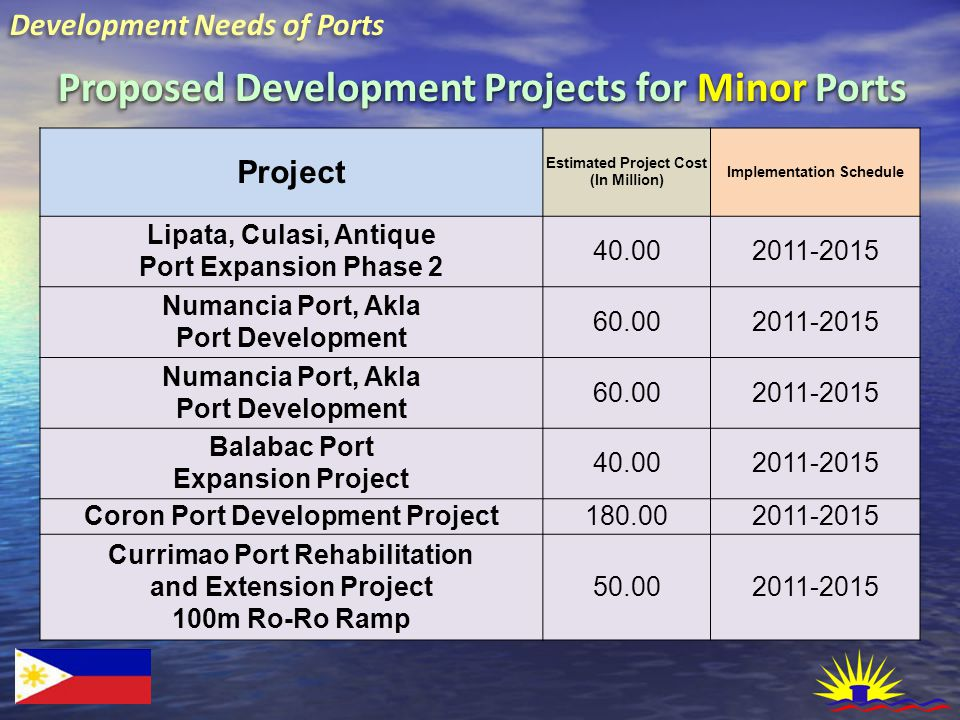 Development Needs of Ports Proposed Development Projects for Minor Ports Project Estimated Project Cost (In Million) Implementation Schedule Lipata, C