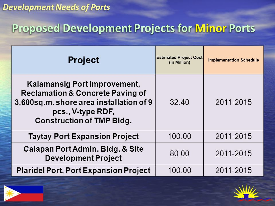 Development Needs of Ports Proposed Development Projects for Minor Ports Project Estimated Project Cost (In Million) Implementation Schedule Kalamansig Port Improvement, Reclamation & Concrete Paving of 3,600sq.m.