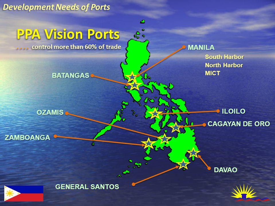 Statistics20052006200720082009 Shipcall 10,7879,61110,0549,1569,919 Cargo 2,441,9842,365,8582,226,4942,242,3512,332,392 Container 87,19284,48575,78281,93582,559 Passenger 2,321,7461,989,9362,050,3151,901,3331,788,941 Port of Iloilo Iloilo Development Needs of Ports Major Gateways of Trade