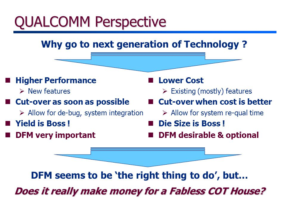 QUALCOMM Perspective Why go to next generation of Technology .