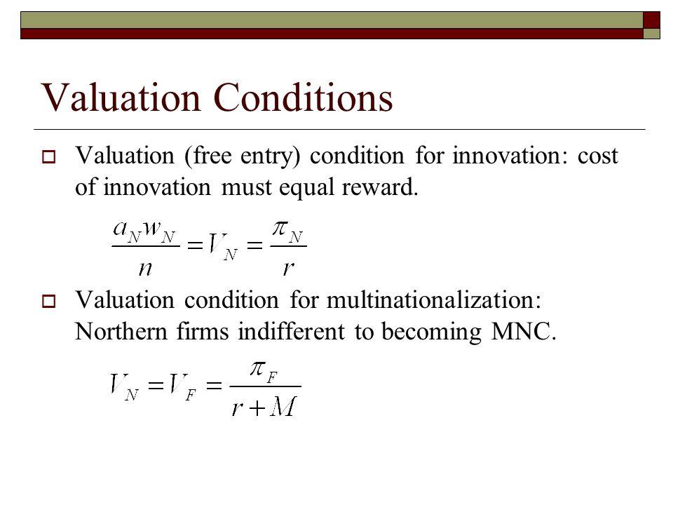 Valuation Conditions  Valuation (free entry) condition for innovation: cost of innovation must equal reward.