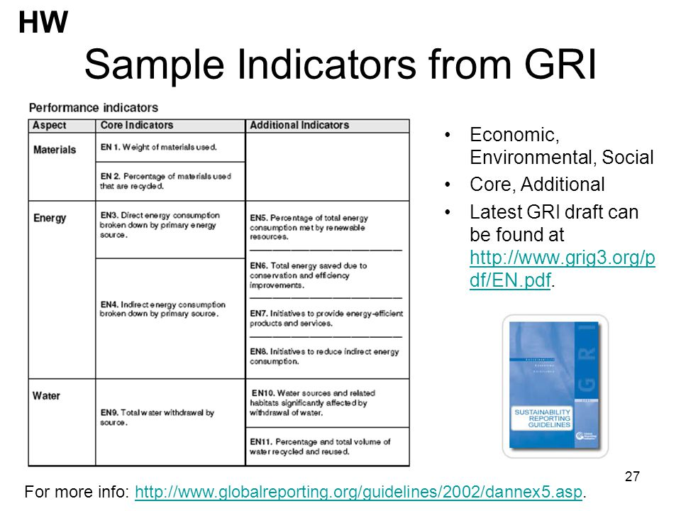 27 Sample Indicators from GRI Economic, Environmental, Social Core, Additional Latest GRI draft can be found at http://www.grig3.org/p df/EN.pdf. http