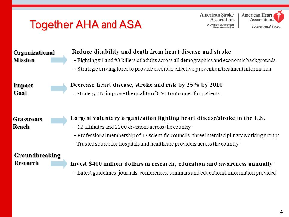 Together AHA and ASA 4 Reduce disability and death from heart disease and stroke - Fighting #1 and #3 killers of adults across all demographics and ec