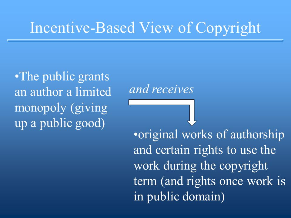 Copyright Basics ▪What works? ▪When? ▪Whose rights? ▪What rights? ▪What limitations?