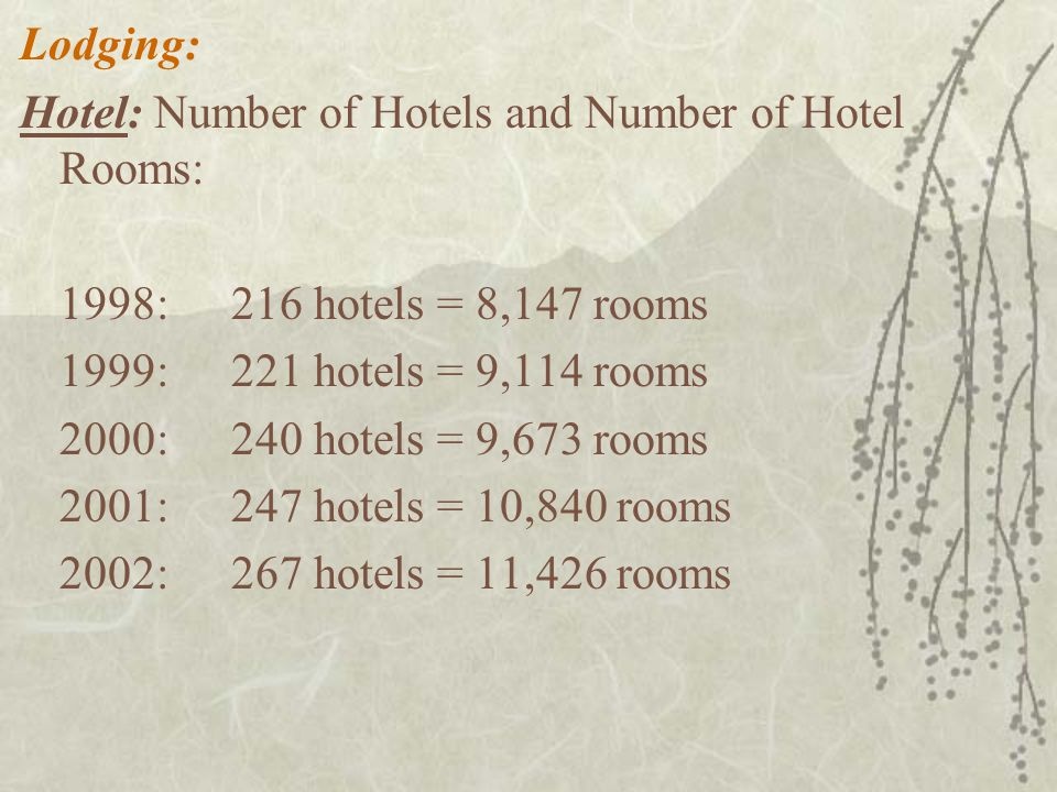 Lodging: Hotel: Number of Hotels and Number of Hotel Rooms: 1998:216 hotels = 8,147 rooms 1999:221 hotels = 9,114 rooms 2000:240 hotels = 9,673 rooms 2001:247 hotels = 10,840 rooms 2002:267 hotels = 11,426 rooms