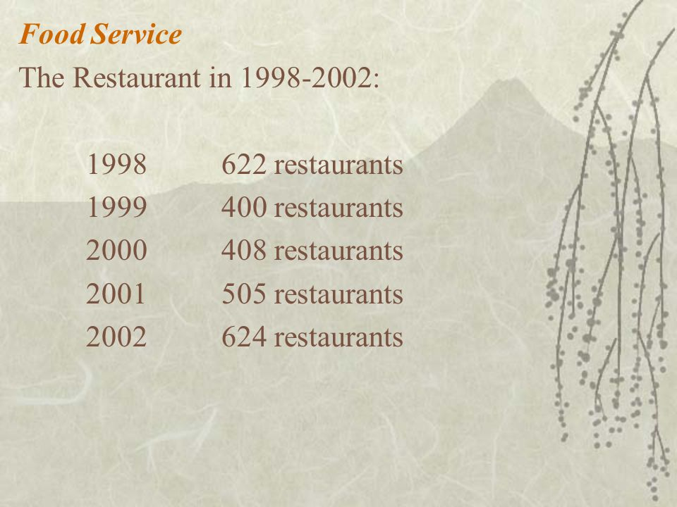 Food Service The Restaurant in 1998-2002: 1998622 restaurants 1999400 restaurants 2000408 restaurants 2001505 restaurants 2002624 restaurants