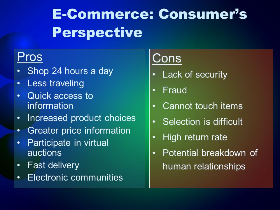 E-Commerce: Consumer's Perspective Pros Shop 24 hours a day Less traveling Quick access to information Increased product choices Greater price information Participate in virtual auctions Fast delivery Electronic communities Cons Lack of security Fraud Cannot touch items Selection is difficult High return rate Potential breakdown of human relationships