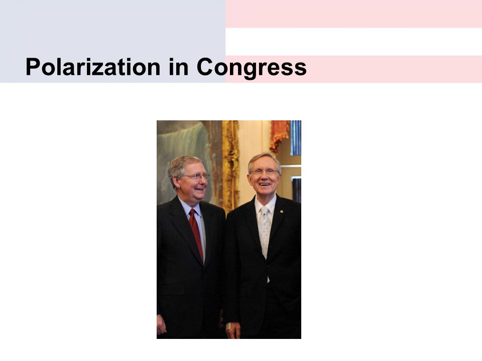 Polarization in Congress