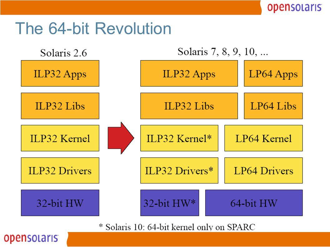 8 The 64-bit Revolution