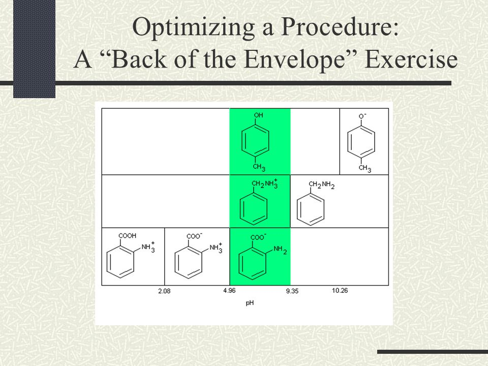 Optimizing a Procedure: A Back of the Envelope Exercise
