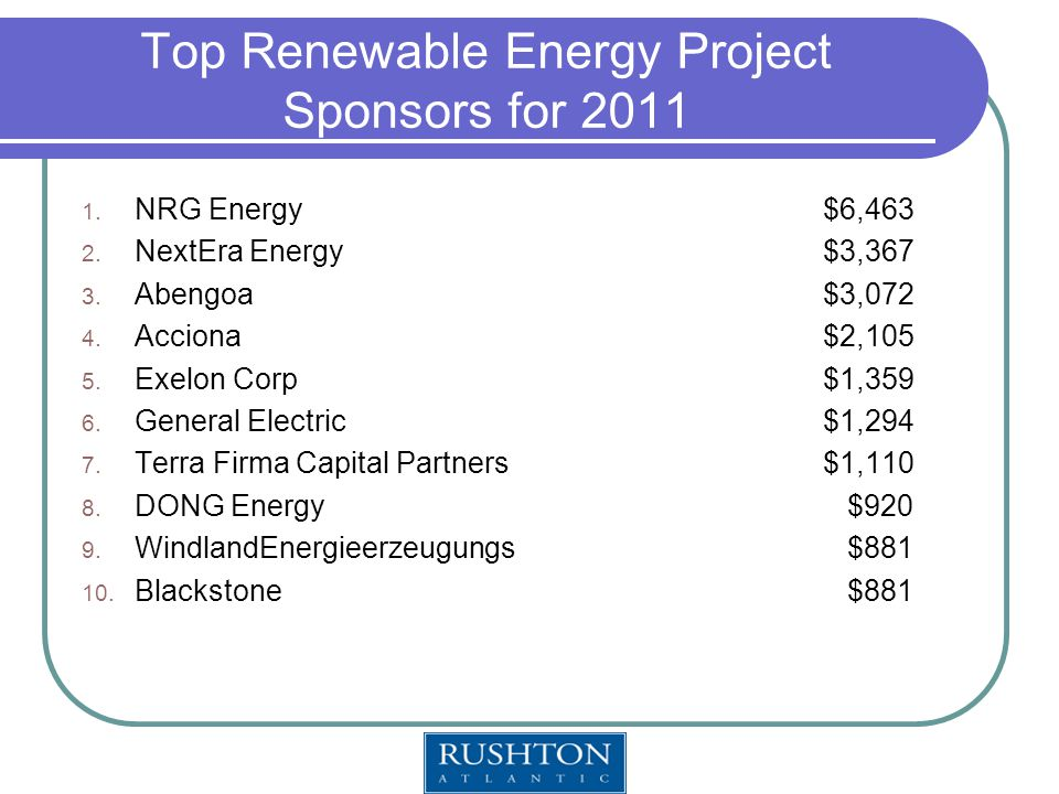 Top Renewable Energy Project Sponsors for 2011 1. NRG Energy$6,463 2.