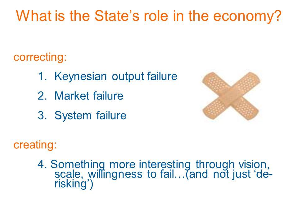 correcting: 1.Keynesian output failure 2.Market failure 3.System failure creating: 4.