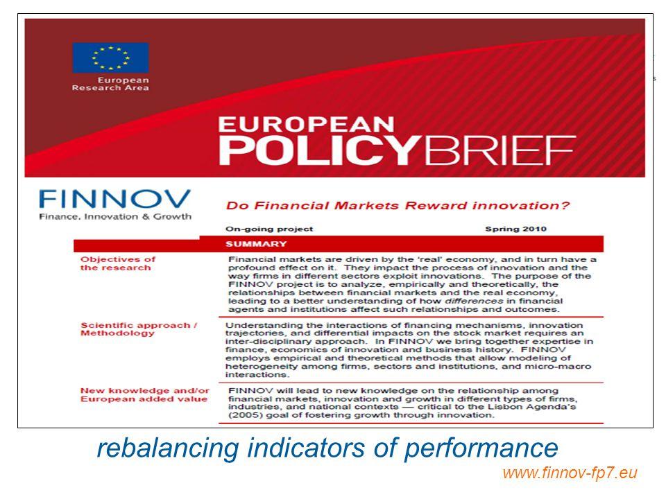 www.finnov-fp7.eu rebalancing indicators of performance