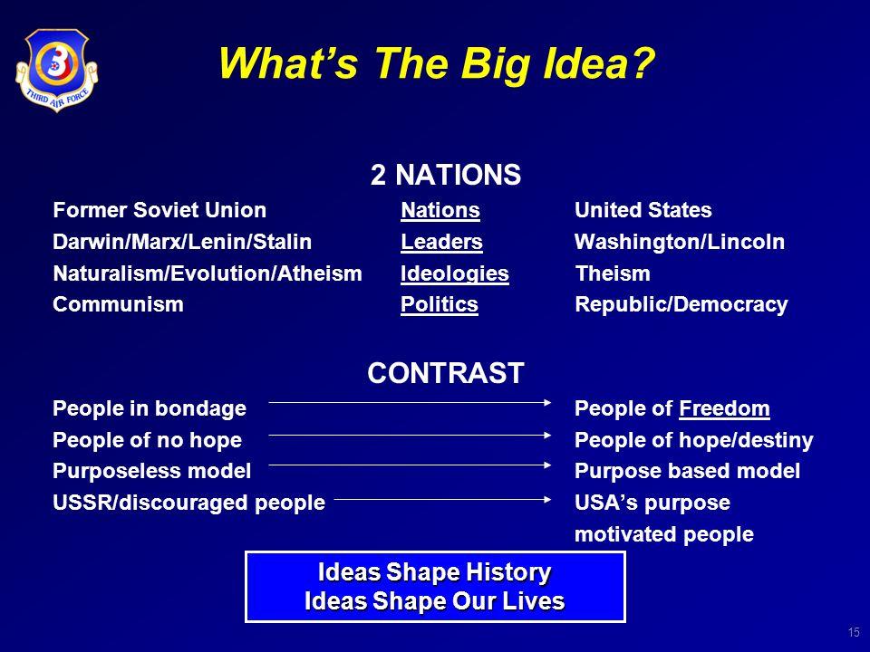 15 What's The Big Idea? 2 NATIONS Former Soviet UnionNationsUnited States Darwin/Marx/Lenin/Stalin LeadersWashington/Lincoln Naturalism/Evolution/Athe