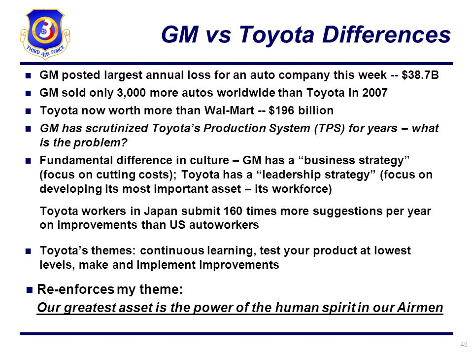 48 GM vs Toyota Differences GM posted largest annual loss for an auto company this week -- $38.7B GM sold only 3,000 more autos worldwide than Toyota