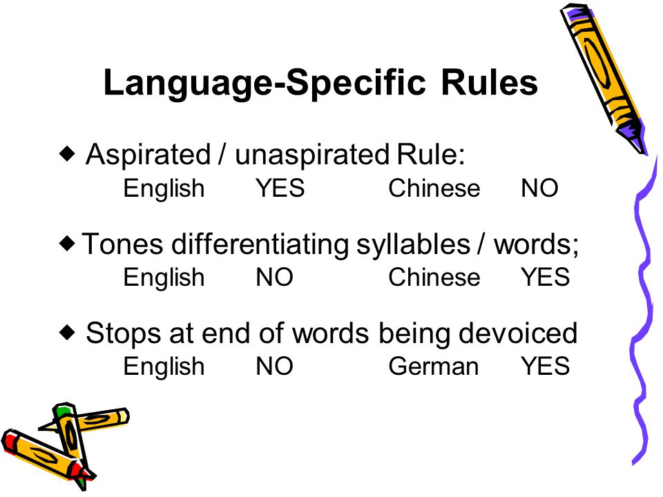 Language-Specific Rules  Aspirated / unaspirated Rule: English YESChinese NO  Tones differentiating syllables / words; EnglishNOChineseYES  Stops at end of words being devoiced English NOGermanYES